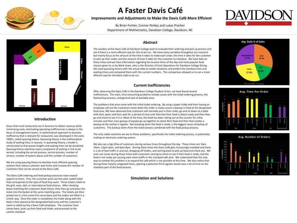 thumbnail of Fortier-DavisCafeMathModeling