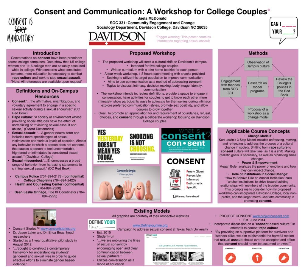 thumbnail of McDonald-Consent-and-Communication-A-Workshop-for-College-Couples-Alenda-Lux-Poster