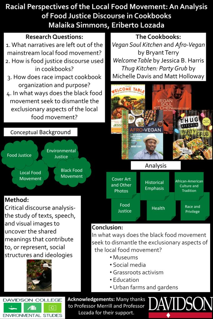 thumbnail of Simmons-Capstone-Project-Poster